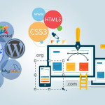 Choosing the Best Website Development Company