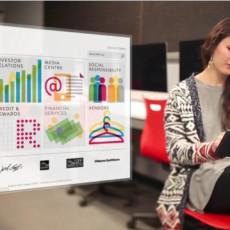 5 Ways Social Media Helps Businesses to Flourish